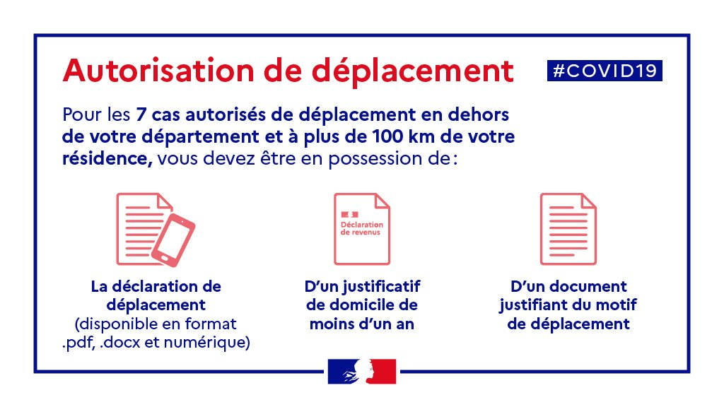 Covid-19 : Déclaration de déplacement de son département et à plus de 100 km de son domicile
